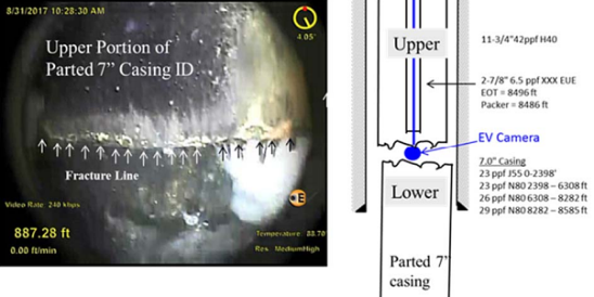Left, an image from the downhole video camera shows the parted casing at ~892 ft beneath the surface. Right, a diagram of the casing and the camera's position. Images courtesy of CPUC.